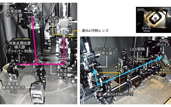 エバネッセント面内強度分布動的制御露光システム