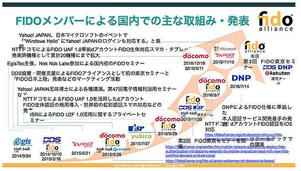 FIDOメンバーにおける日本国内の主な取り組み