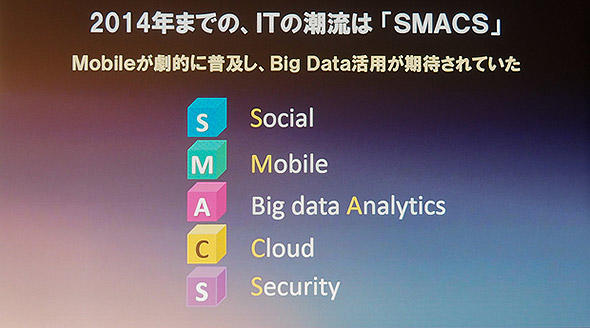 図1 SMACSは「Social」「Mobile」「Big data Analytics」「Cloud」「Security」