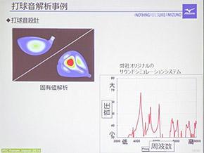 打球音の周波数と音圧をみながら調整する。この波形のかたちを見るだけで判断が可能になる