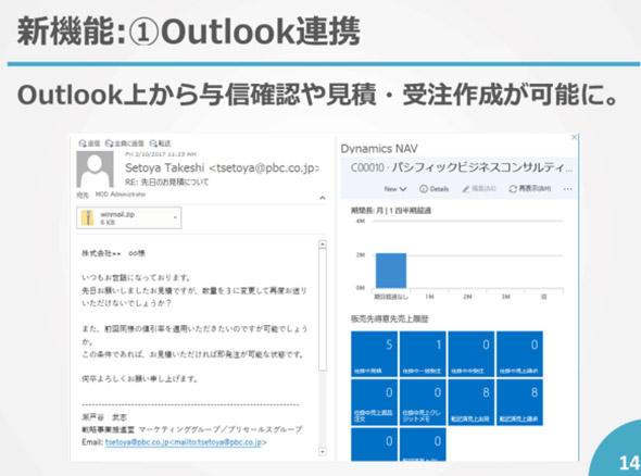 新機能(1)Outlookとの連携機能、画面例