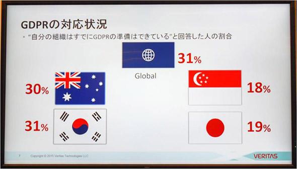 日本は世界に後れを取っている状態だ