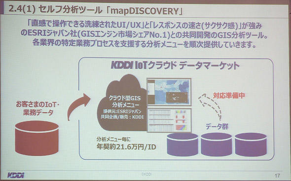 図5 KDDIのセルフ分析ツール「mapDISCOERY」