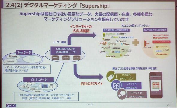 図7 マーケティング支援サービス「Supership」 KDDIが持つデータを元に適切な広告展開が可能