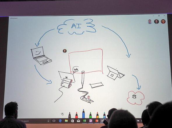 Whiteboardのコラボレーション例