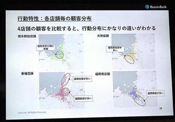 図7 西日本シティ銀行における各店舗の顧客分布図