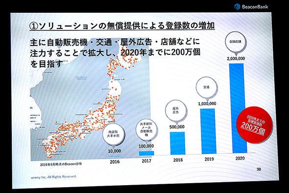 図7 2020年に200万個のビーコン発信機登録を目指す