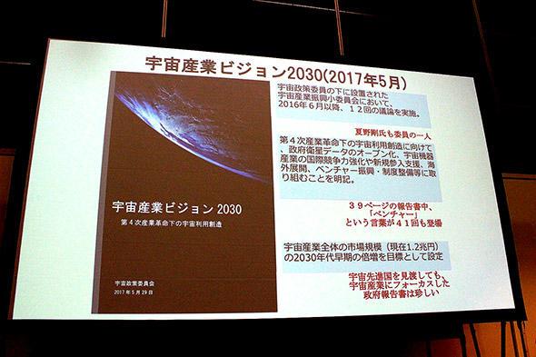 図1 宇宙産業ビジョン2030