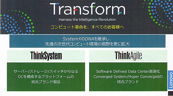 図 「ThinkSystem」と「ThinkAgile」が創る「コンピュート革命」