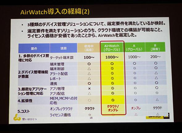 図4 AirWatch選定の決め手はコストとクラウド