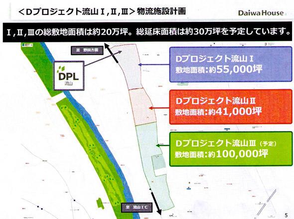 図1 DPL流山の建設計画