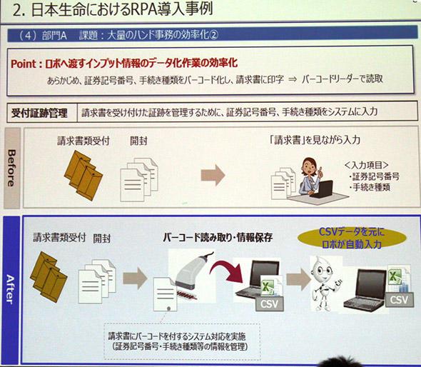 図1 請求書の受付業務を自動化すると?