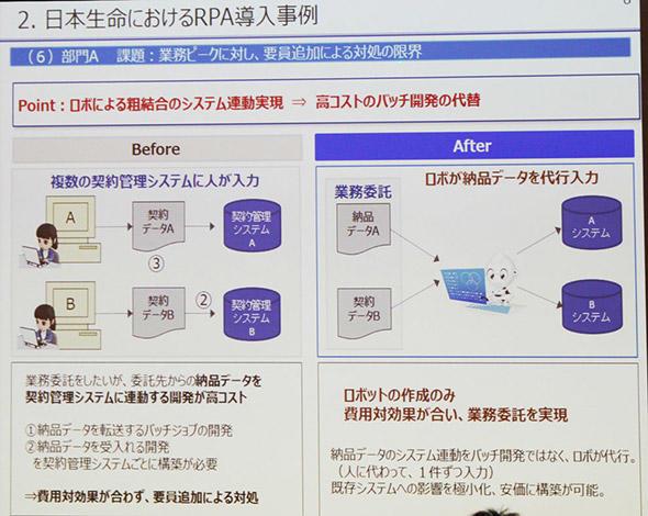 図3 納品データを自動でシステムへと反映