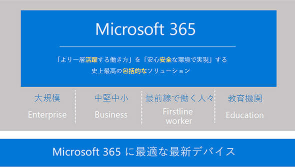 Microsoft365のラインアップ一覧