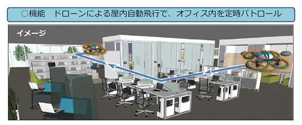 T-FRENDのドローン運用イメージ図