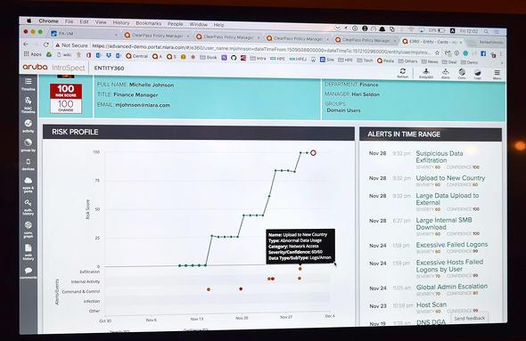 IntroSpect UEBAのリスクプロファイル画面