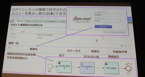 ポータル画面上での権限管理