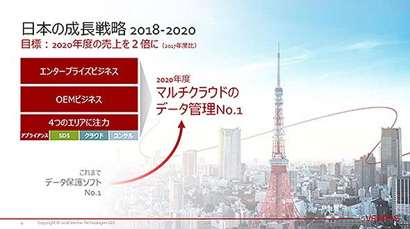 2020年には3つのソリューションを軸に売り上げの拡大を目指す