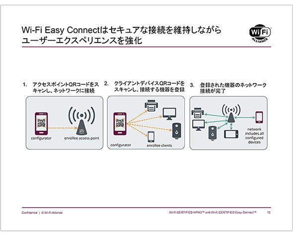 Wi-Fi Certified Easy Connect