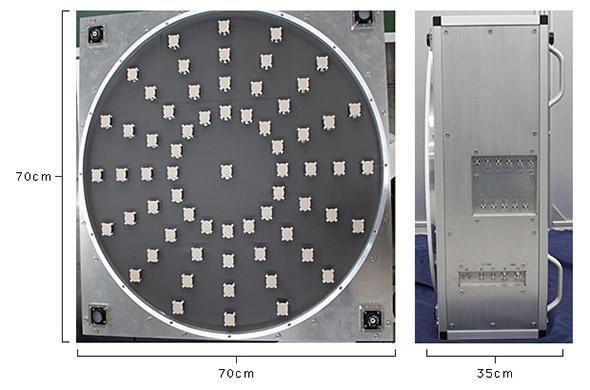 実験に使用した送受信アンテナ