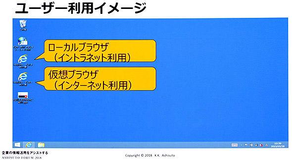 ユーザー端末のデスクトップ例