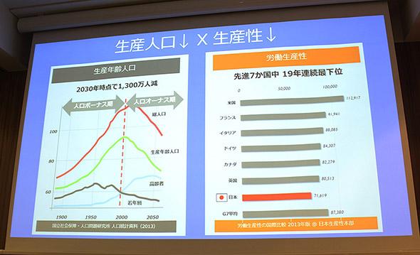図1 生産人口が増加する「人口ボーナス期」と減少する「人口オーナス期」に分かれる