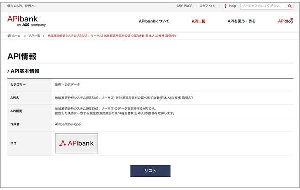 APIbankのAPIリストから選んだAPIのページにジャンプ