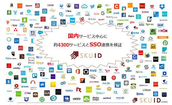 SKUID検証済みサービス(資料提供:GMOグローバルサイン)
