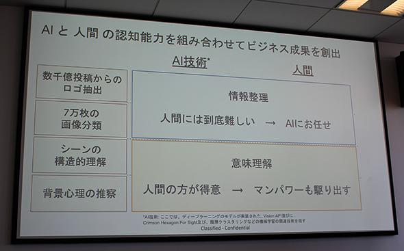 「情報整理」はAIに、意味理解は「人間」で