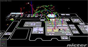 図1 初代「NIRVANA」のトラフィック表現例(左:プロトコルやポート番号などを判別できるパケットモード、右:トラフィック量などを判別できるフローモード)