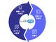WalkMeとは? 「デジタル・アダプション・プラットフォーム」(DAP)はなぜ注目されるか