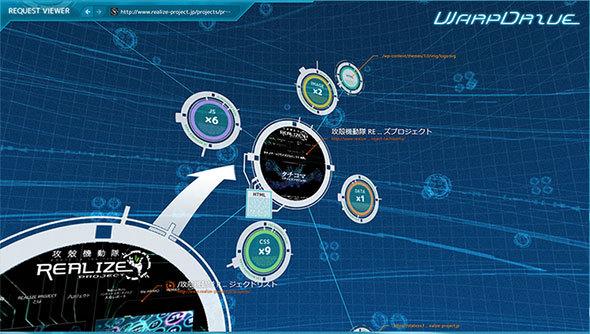 PC版「タチコマSA」の画面例(Webアクセスの状況を視覚化した例)