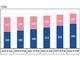 IaaS/PaaSの市場規模がハウジングを抜く 国内データセンタービジネス市場予測