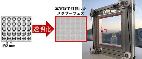 実証実験で利用された透明・動的メタサーフェスプロトタイプ