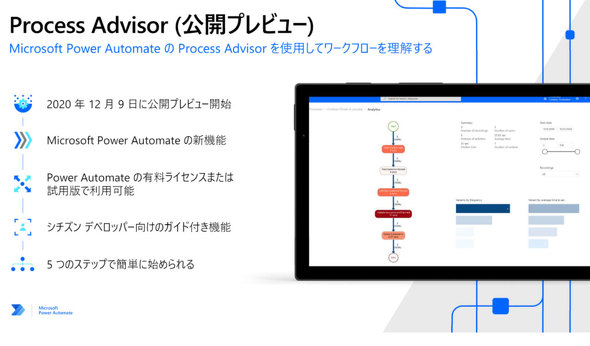 Process Advisor
