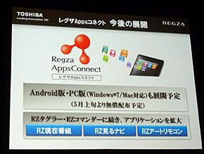 レグザ アプリ