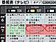 """日立の録画テレビは""""総力戦""""、さらに熟成された""""プラズマWooo"""""""
