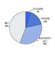 ts_horasukika.jpg