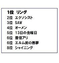 ts_ranking.jpg