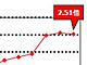 アナログ停波で駆け込み需要が起こる、GfK Japan予測
