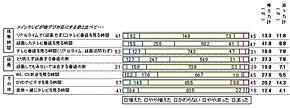 ts_macro02.jpg