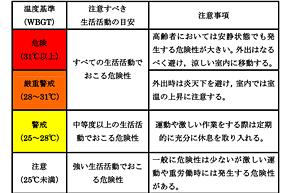 ts_wbgt02.jpg