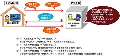 ts_mimamori01.jpg