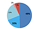 オリンピックのネット中継、7割が「今後も利用したい」〜NHK