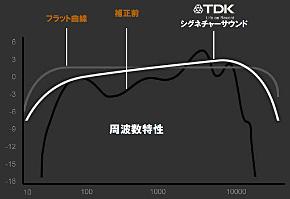 ts_tdk002.jpg