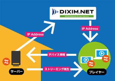 ts_dixim02.jpg