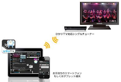 ts_hikariTV_02.jpg