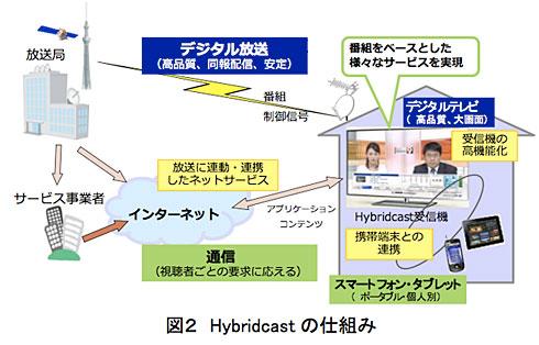 ts_hybridcast017.jpg