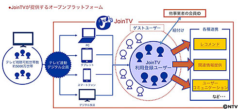 ts_join01.jpg