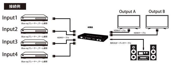 hs_TEC_HDMI_Switch_3.jpg